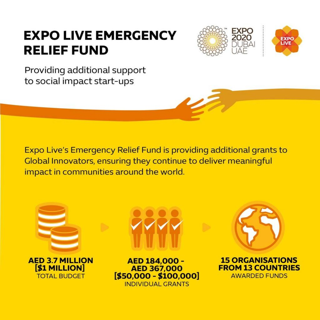 Infographic Expo Live Emergency Relief Fund